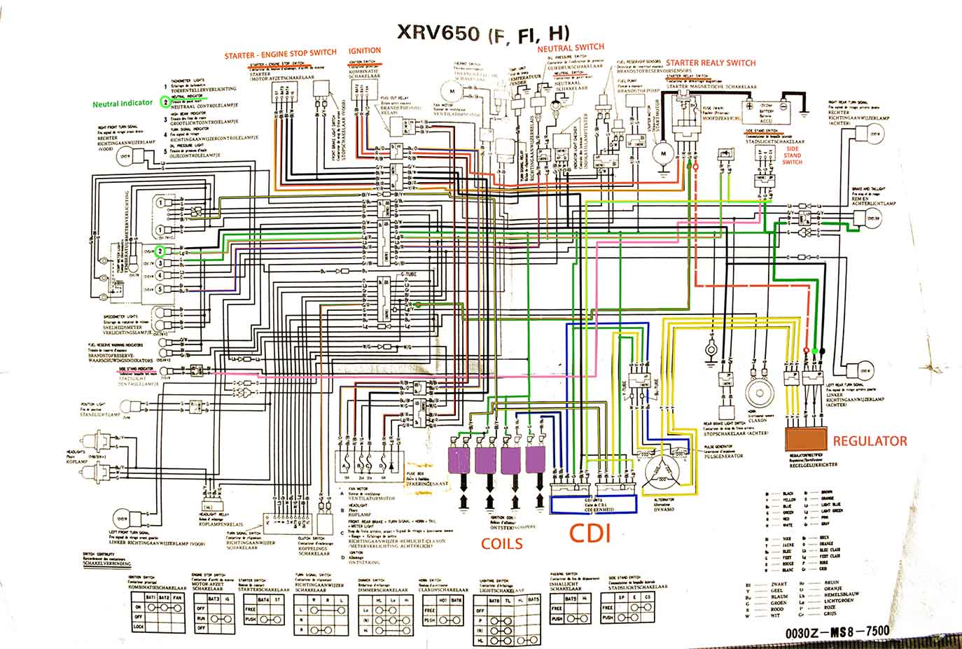 Mysterious ignition issue. Wiring diagram. | Honda XRV ForumHonda XRV Forum