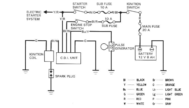 cdi wiring 88 honda nx650 schematic wiring diagrams u2022 rh detox design co 3-Way Switch Wiring Diagram HVAC Wiring Diagrams
