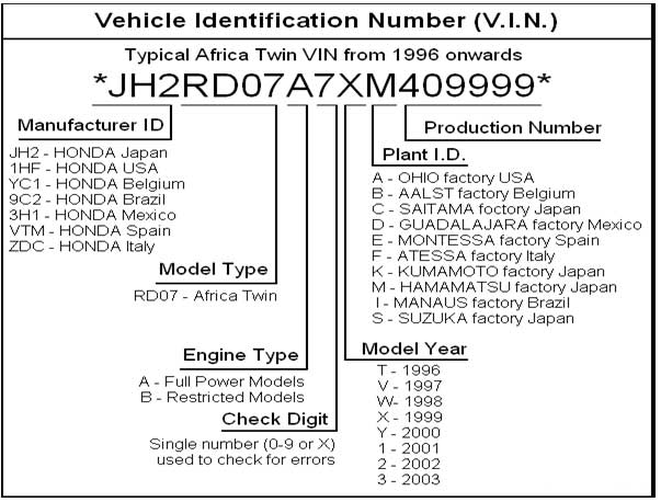 atv vin number check and decode your vin