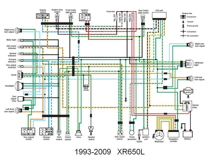 australian xr650r wiring diagram   32 wiring diagram