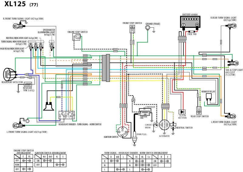 honda xl 125 s wiring diagram diy wiring diagrams \u2022 cb500 wiring 1978 honda xl125 headlamp rh xrv org uk honda cb 450 wiring diagram honda cb750 wiring